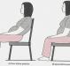 Как нельзя сидеть во время беременности?