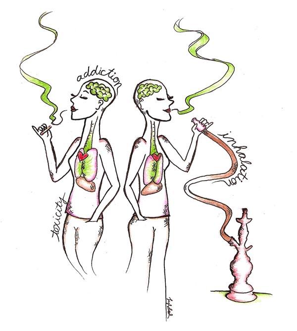Как курить кальян?