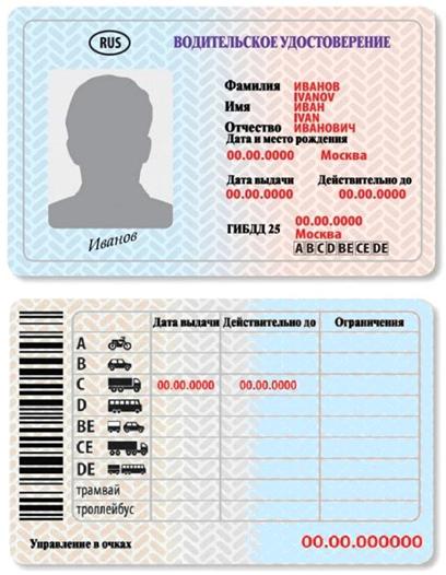 Как получить водительские права?