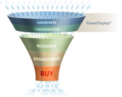 Как рекламировать услуги?