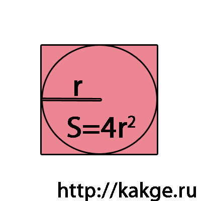 Как найти площадь квадрата?
