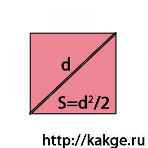 kak-naiti-ploshad-kvadrata5
