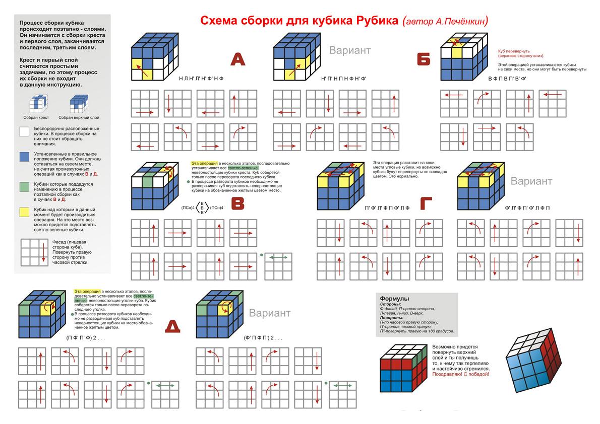 Кубик рубика схема сборки 3х3 скоростной фото 209