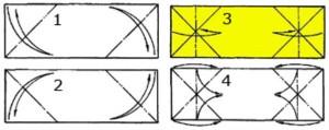 Левые и правые углы складываются к центру