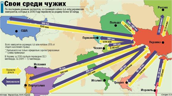 Как эмигрировать из Украины?